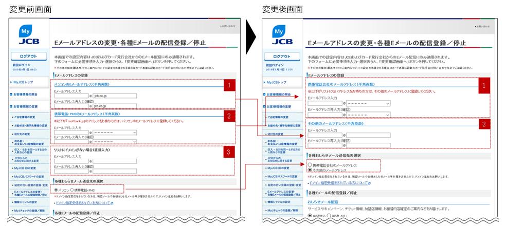 MyJCBのEメールアドレス変更画面がわかりにくい。